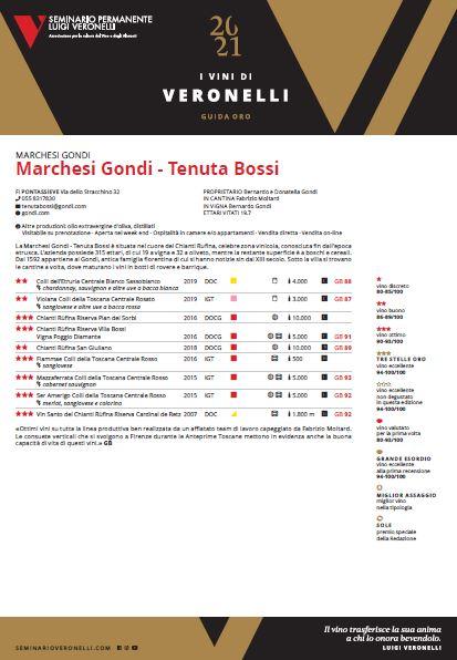 Veronelli_tenuta_Bossi_2021