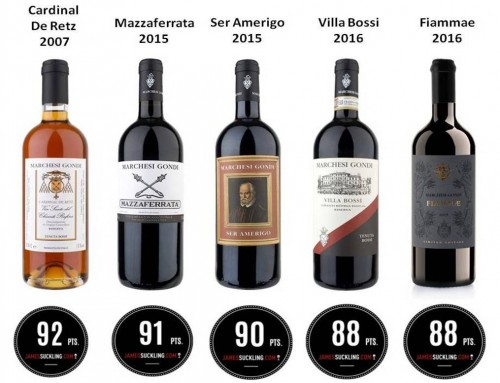 James Suckling 2021 e la Marchesi Gondi – Tenuta Bossi